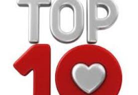 10 Buoni Motivi per scegliere il Love Boat!