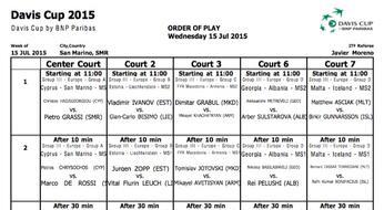 Coppa Davis 2015: il programma di Mercoledì 15.
