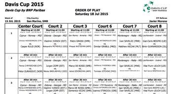 Coppa Davis 2015: il programma di sabato 18.