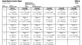 ASSET BANCA Junior Open: il programma di domenica 26.