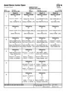 ASSET BANCA Junior Open: il programma di giovedì 30.