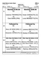 ASSET BANCA Junior Open: il programma di venerdì 31.