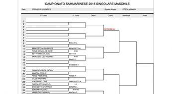 Campionati Sammarinesi 2015: i risultati dei primi turni.