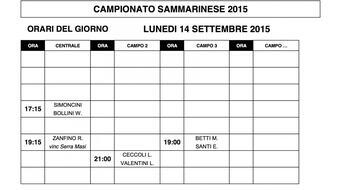 Campionati Sammarinesi 2015: gli orari di gioco di LUNEDI' 14.
