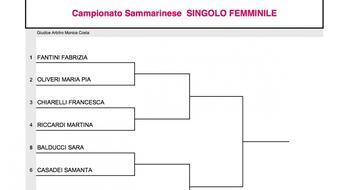 Campionati Sammarinesi 2015: il tabellone di singolare femminile.