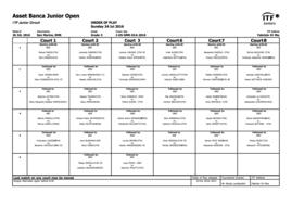 ASSET BANCA Junior Open 2016 - Programma Domenica 24