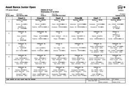 ASSET BANCA Junior Open 2016 - Programma Mercoledì 27.
