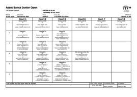 ASSET BANCA Junior Open 2016 - Programma Giovedì 28.