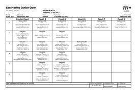 San Marino Junior Open: il programma di Giovedì 27.