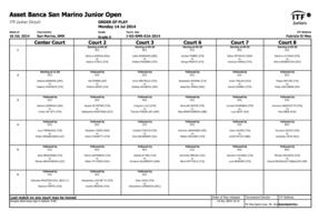 ASSET BANCA Junior Open 2014.