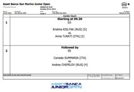 ASSET BANCA Junior Open: Order of Play - Finals.