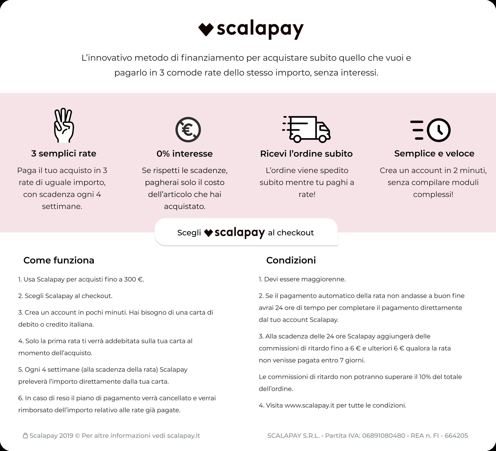 Scalapay- Limonero Profumeria - come funziona