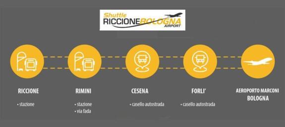 Collegamento estivo Shuttle Bus Riccione - Aeroporto di Bologna | wi-fi, aria condizionata, frigobar