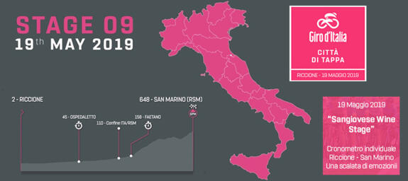 Giro d'Italia 2019   Tappa Riccione - San Marino   partenza da Riccione   cronometro individuale