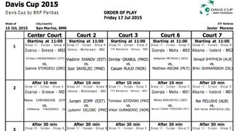 Davis Cup 2015: the schedule of Friday 17th.