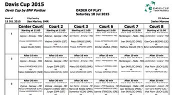 Davis Cup 2015: the schedule of Saturday 18th.