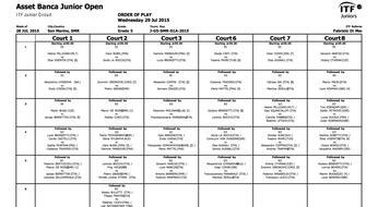 ASSET BANCA Junior Open: the schedule of Wednesday 29.