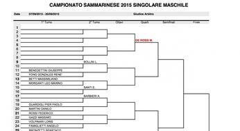 Campionati Sammarinesi 2015: sorteggiato il singolare maschile.