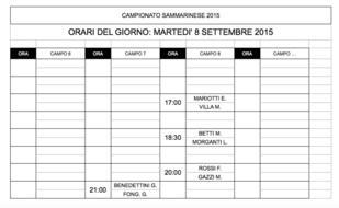 Campionati Sammarinesi 2015: gli orari di gioco di MARTEDI' 8.