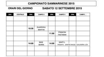 Campionati Sammarinesi 2015: gli orari di gioco di SABATO 12.