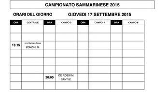 Campionati Sammarinesi 2015: gli orari di gioco di GIOVEDI' 17.