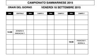Campionati Sammarinesi 2015: gli orari di gioco di VENERDI' 18.
