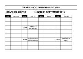 Campionati Sammarinesi 2015: gli orari di gioco di LUNEDI' 21.