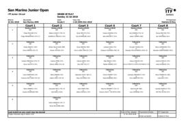 San Marino Junior Open: day 1.