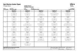 San Marino Junior Open: day 3.