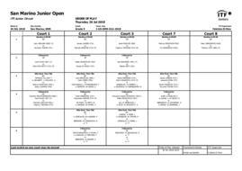 San Marino Junior Open: day 5.
