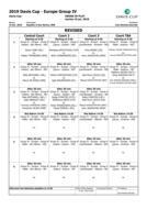 Partenza bagnata per la Coppa Davis: cancellato il programma, martedì doppio turno.