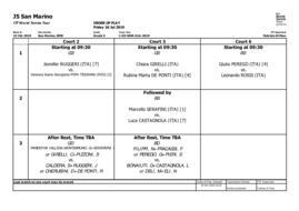 San Marino Junior Open: il programma della 6a giornata.