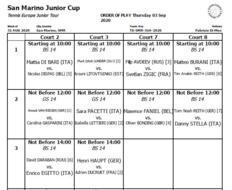 San Marino Junior Cup Under 14: nel femminile si completa il quarto turno