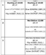 San Marino Junior Cup Under 14: oggi le finali di singolare femminile e doppio maschile