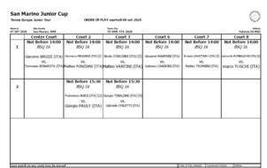 San Marino Junior Cup Under 16: oggi al via le 'quali'