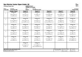 San Marino Junior Open: day 3.