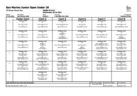 San Marino Junior Open 2021: day 4.
