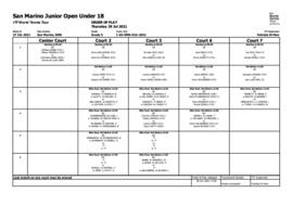 San Marino Junior Open 2021: day 5.