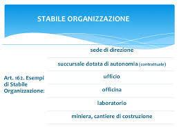 L'ABITAZIONE DEL LEGALE RAPPRESENTANTE PUO' ESSERE CONSIDERATA STABILE ORGANIZZAZIONE IN ITALIA