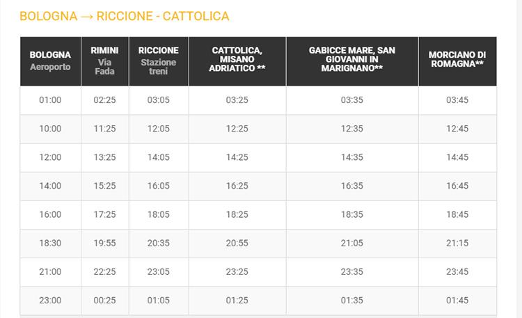 shuttle bus dall'aeroporto di Bologna alla stazione di Riccione informazioni orari 2019