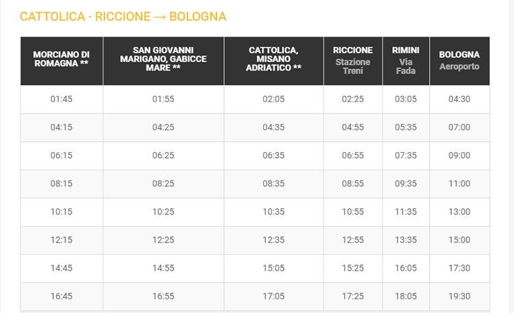 shuttle bus dalla stazione di Riccione all'aeroporto di Bologna informazioni orari 2019