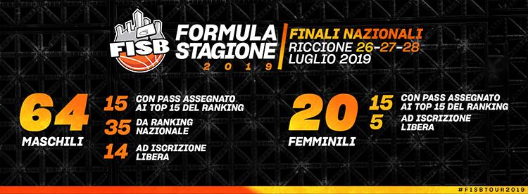 streetball italian tour 2019 finali a riccione luglio