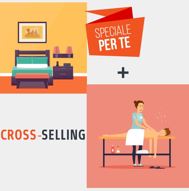 cross-selling myreply